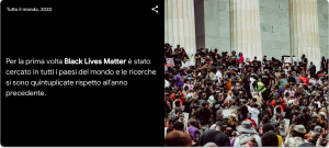 Tendenze di ricerca 2020 black lives matter